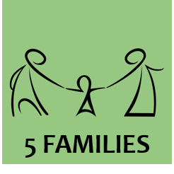 5 Families - $5,150